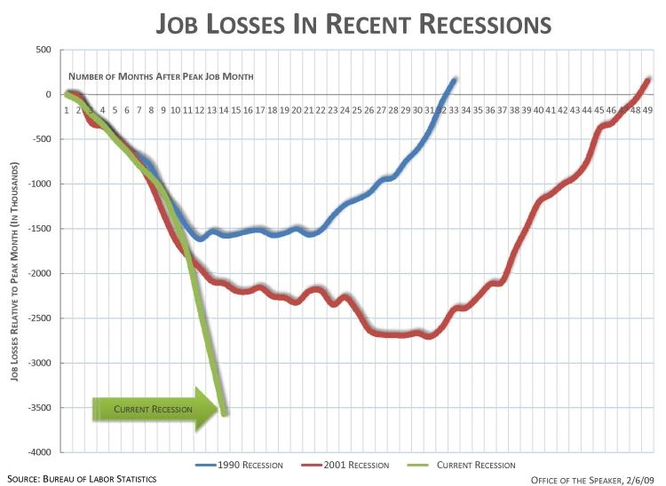 jobsrecessions.jpg