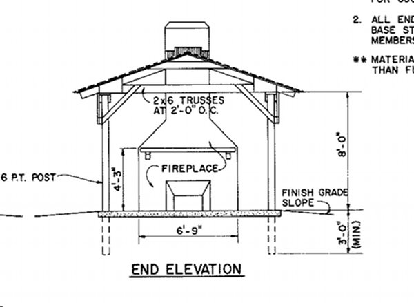 Picnic shelter building plans plans diy free download Shelter house plans