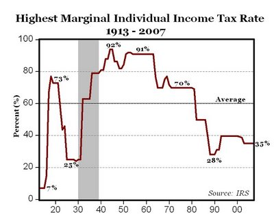 irs-tax-rates.jpg