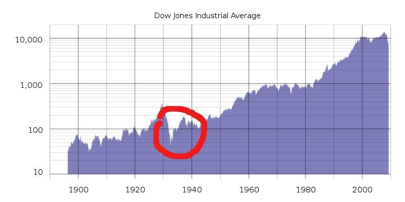 dow-jones-1932.jpg